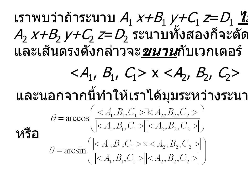เราพบว่าถ้าระนาบ A 1 x+B 1 y+C 1 z=D 1 ไม่ขนานกันระนาบ A 2 x+B 2 y+C 2 z=D 2 ระนาบทั้งสองก็จะตัดกันเป็นเส้นตรง และเส้นตรงดังกล่าวจะขนานกับเวกเตอร์ x แ