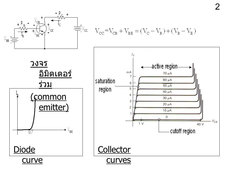 วงจร อิมิตเตอร์ ร่วม (common emitter) Diode curve Collector curves 2