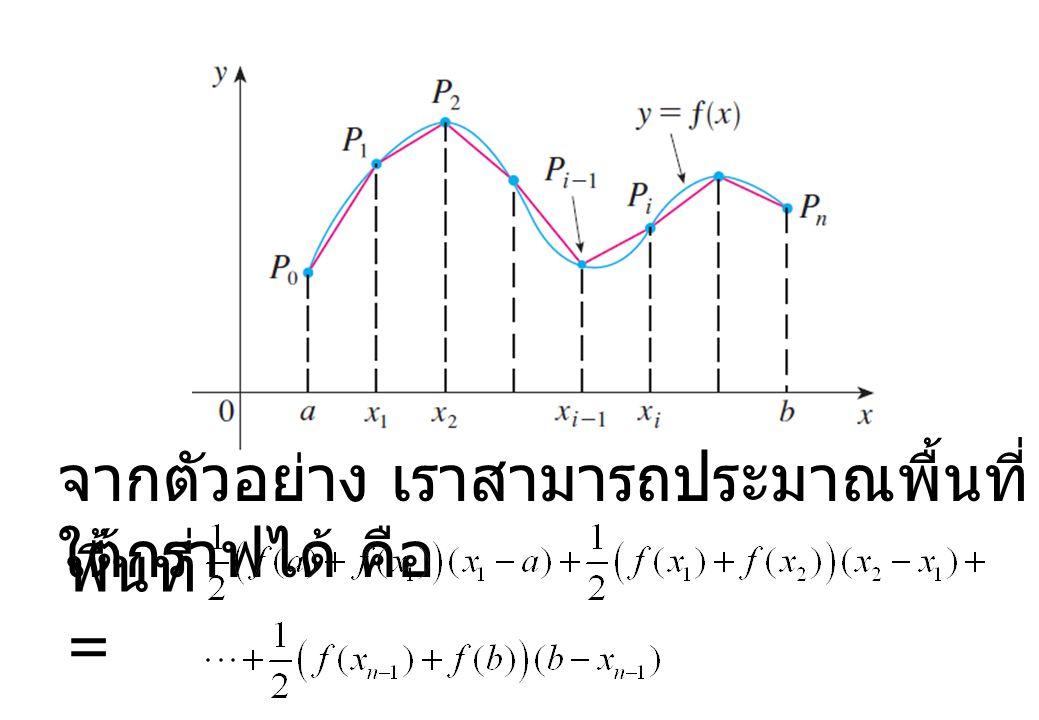 จากตัวอย่าง เราสามารถประมาณพื้นที่ ใต้กราฟได้ คือ พื้นที่ =