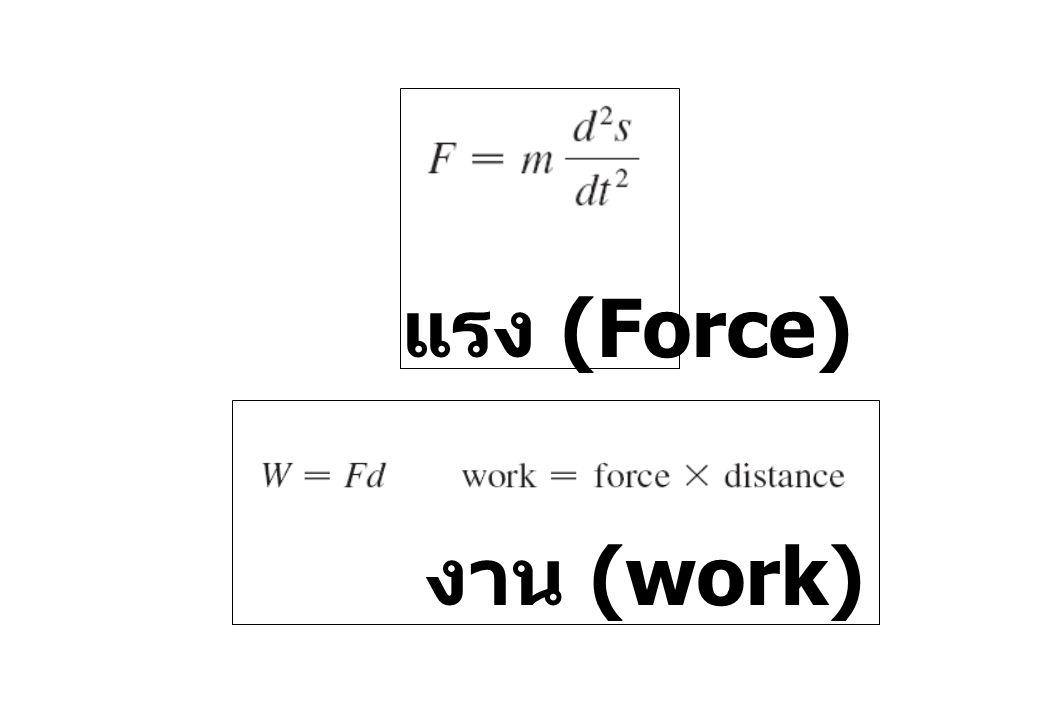งาน (work) แรง (Force)