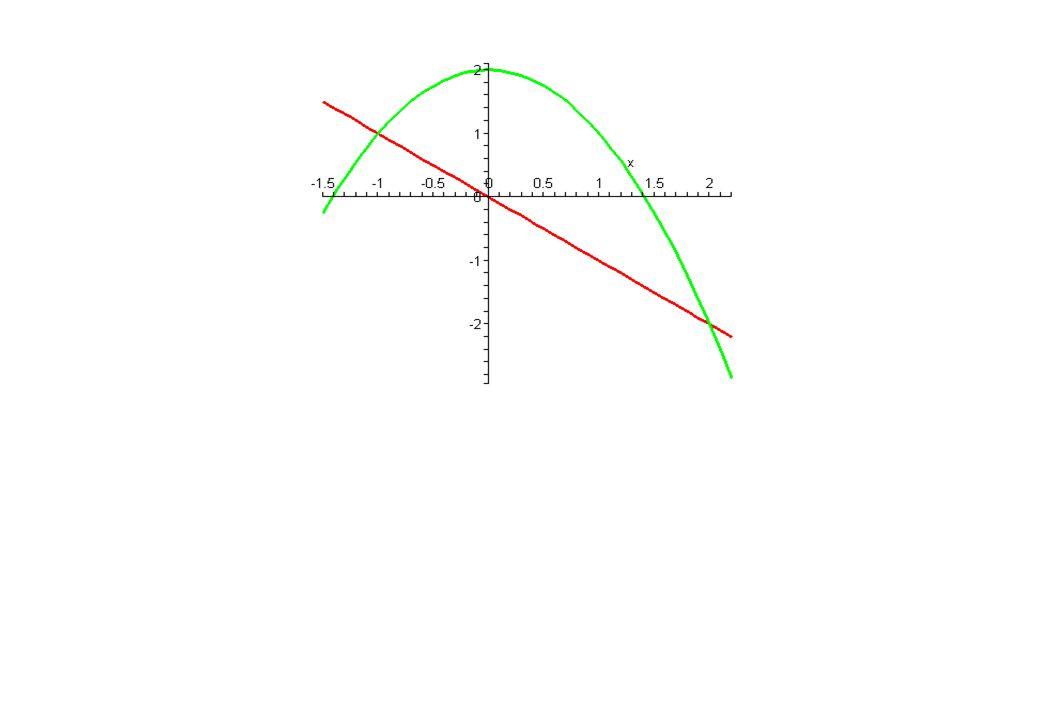 การหาปริพันธ์เชิงตัวเลข (numerical integration) ในบางครั้ง อาจเป็นการยากที่จะ ประยุกต์ใช้การหาปริพันธ์เพื่อหาพื้นที่ ใต้กราฟ แต่ด้วยแนวคิดของการ ประยุกต์ใช้การหาปริพันธ์ เราอาจหา ค่าประมาณของพื้นที่ใต้กราฟของ ฟังก์ชันที่สนใจ โดยที่ไม่จำเป็นต้อง หาปริพันธ์ก็ได้ ใช้เพียงแค่การ คำนวณพื้นฐานเชิงตัวเลข