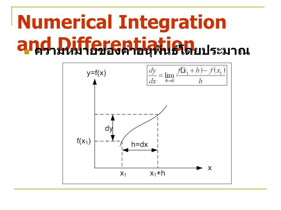 การหาค่าอนุพันธ์ด้วย MATLAB คำสั่ง diff(x) หาค่าความแตกต่างระหว่าง element ต่างๆ ใน x ผลที่ได้คือ [x(2)-x(1), x(3)- x(2),…,x(n)-x(n-1)] diff(x,n) หาค่าความแตกต่างระหว่าง element ต่างๆ ใน x n เป็นจำนวนครั้งของความ แตกต่าง