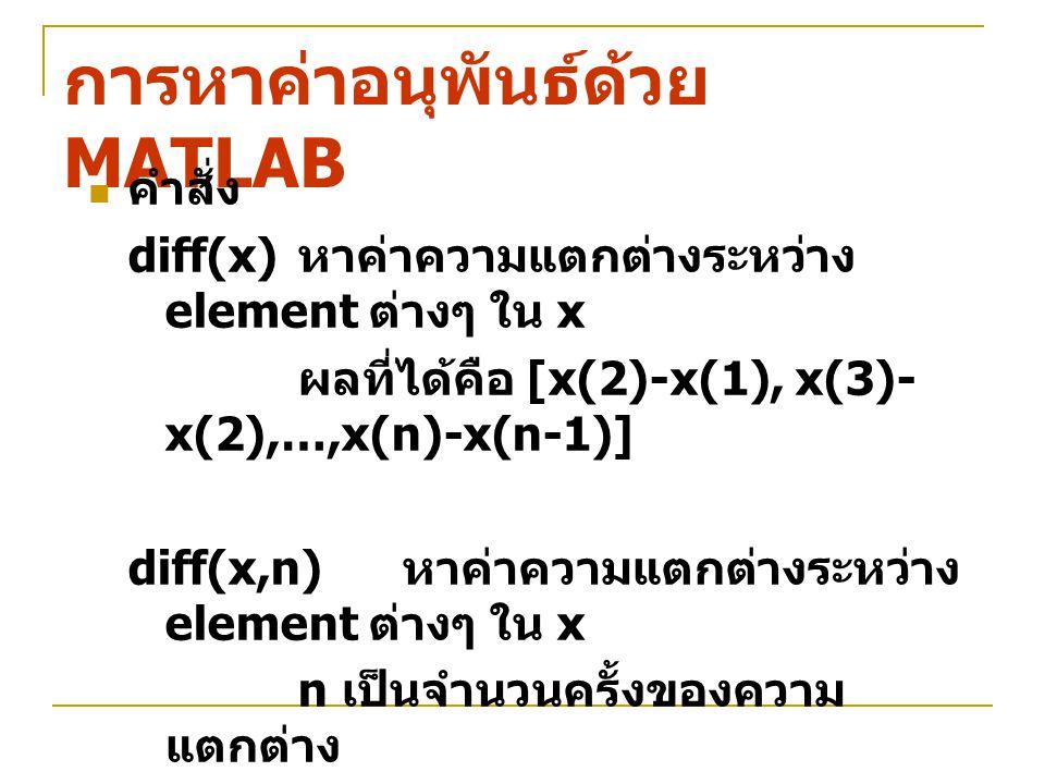 ตัวอย่าง หาอนุพันธ์ของ A เทียบต่อ h หาอนุพันธ์ของ A เทียบต่อ B