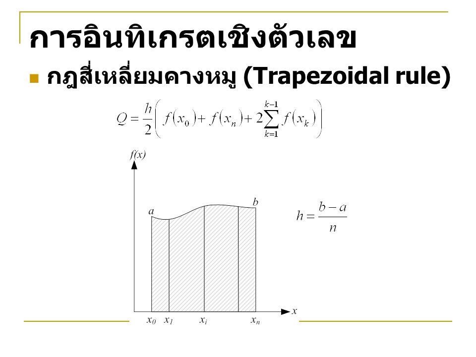 คำสั่ง trapz(x,y) การหาค่าอินทิเกรตของ ฟังก์ชั่น y โดยใช้กฎสี่เหลี่ยม คางหมู cumtrapz(x,y) การหาค่าอินทิเกรตของ ฟังก์ชั่น y โดยใช้กฎสี่เหลี่ยม คางหมูแบบสะสม