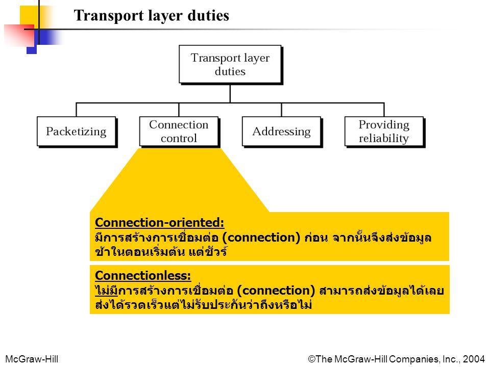 McGraw-Hill©The McGraw-Hill Companies, Inc., 2004 Transport layer duties Connection-oriented: มีการสร้างการเชื่อมต่อ (connection) ก่อน จากนั้นจึงส่งข้อมูล ช้าในตอนเริ่มต้น แต่ชัวร์ Connectionless: ไม่มีการสร้างการเชื่อมต่อ (connection) สามารถส่งข้อมูลได้เลย ส่งได้รวดเร็วแต่ไม่รับประกันว่าถึงหรือไม่