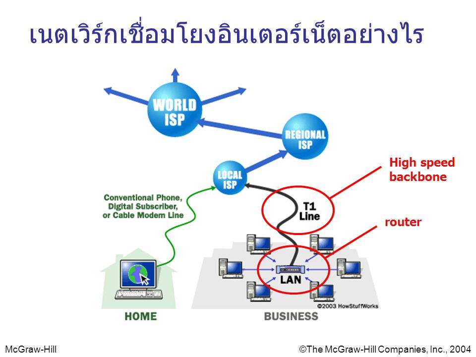 McGraw-Hill©The McGraw-Hill Companies, Inc., 2004 ประโยชน์ ของ UDP การทำงานไม่ซับซ้อน เหมาะแก่การรับส่งข้อมูล สั้นๆ ระหว่าง client-server เหมาะแก่การส่งข้อมูลแบบ broadcasting หรือ multicasting ใช้ในการ update routing information โดยใช้ กับ Simple Network Management Protocol (SNMP) ใช้ในการส่งข้อมูล real-time multimedia โดย ใช้กับ Real-time Transport Protocol (RTP)