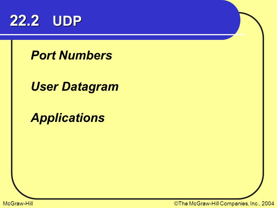 McGraw-Hill©The McGraw-Hill Companies, Inc., 2004 22.2 UDP Port Numbers User Datagram Applications