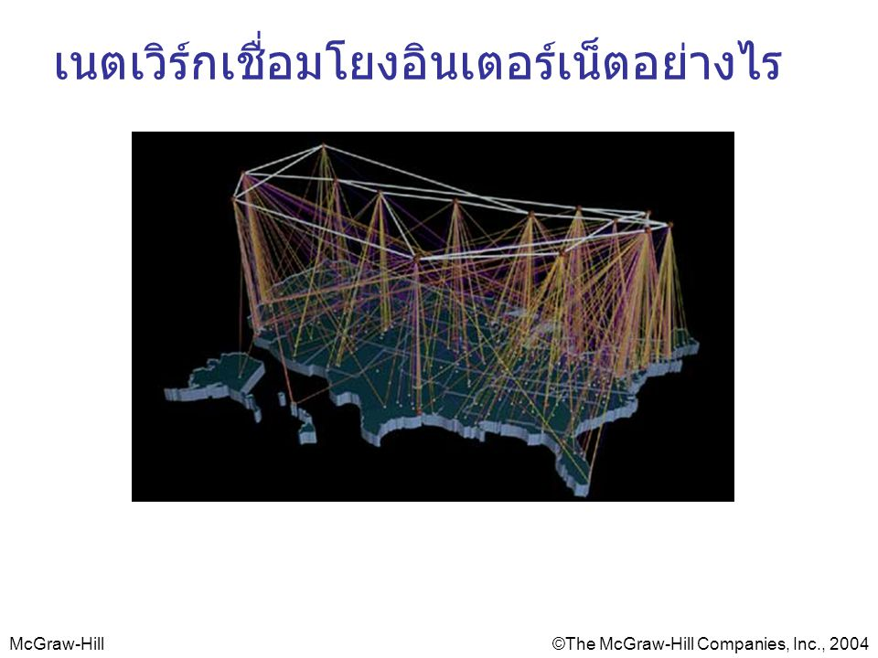 McGraw-Hill©The McGraw-Hill Companies, Inc., 2004 Figure 22.2 Port numbers ผู้ส่ง ผู้รับ