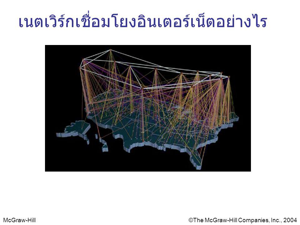 McGraw-Hill©The McGraw-Hill Companies, Inc., 2004 Transport layer duties Flow control Error control คล้าย Datalink layer แต่จะทำใน ระดับ process-to-process แทนที่ จะเป็นในระดับ node-to-node