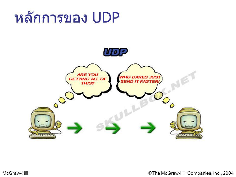 McGraw-Hill©The McGraw-Hill Companies, Inc., 2004 หลักการของ UDP