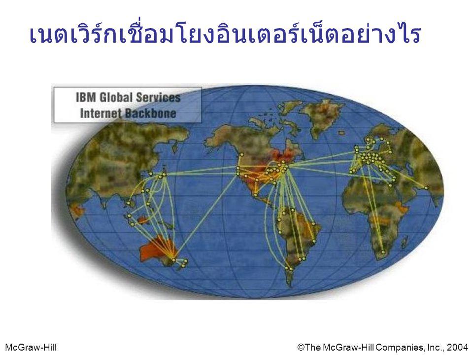 McGraw-Hill©The McGraw-Hill Companies, Inc., 2004 ลักษณะการส่งข้อมูลในอินเตอร์เน็ต router High speed backbone