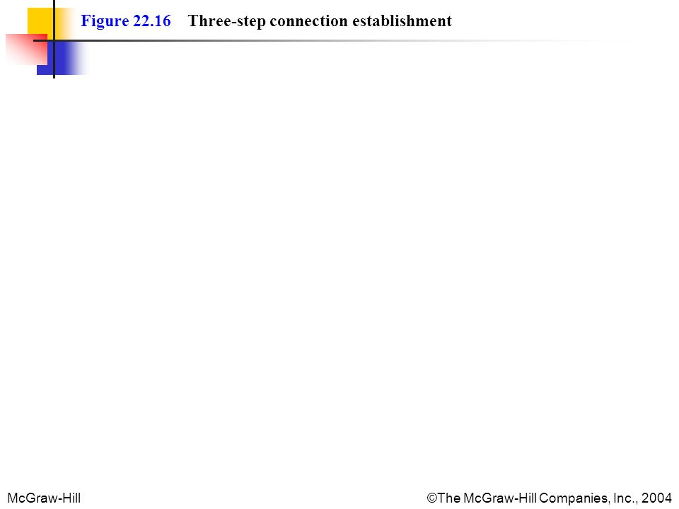 McGraw-Hill©The McGraw-Hill Companies, Inc., 2004 Figure 22.16 Three-step connection establishment