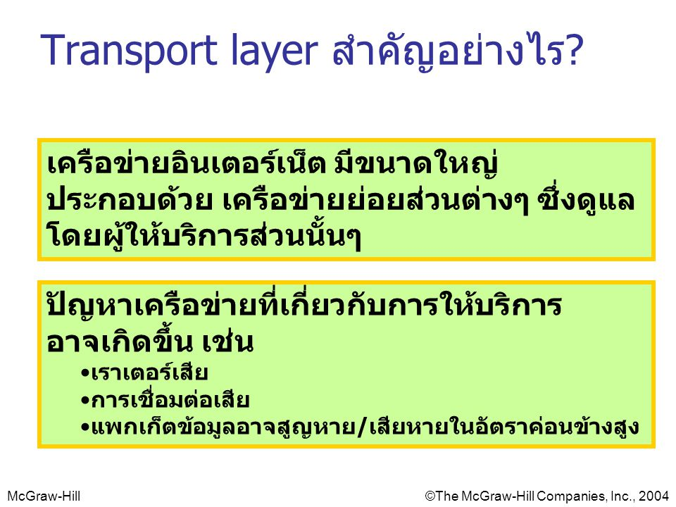 McGraw-Hill©The McGraw-Hill Companies, Inc., 2004 The transport layer is responsible for process-to-process delivery.
