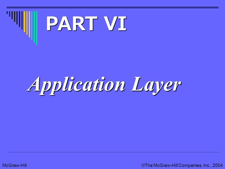 McGraw-Hill©The McGraw-Hill Companies, Inc., 2004 Position of application layer แต่ละ Host ต่างต้องการ ใช้บริการจาก Host อื่น ใน เครือข่ายอินเตอร์เน็ต Email File transfer WWW ส่งข่าวสาร = email ถ่ายโอนข้อมูล = file transfer ค้นหาข้อมูล = WWW UDP TCP Multimedia Interactive, real-time applications