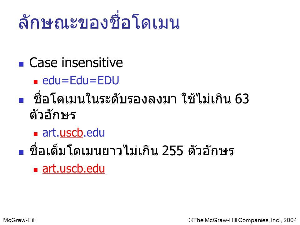McGraw-Hill©The McGraw-Hill Companies, Inc., 2004 ลักษณะของชื่อโดเมน Case insensitive edu=Edu=EDU ชื่อโดเมนในระดับรองลงมา ใช้ไม่เกิน 63 ตัวอักษร art.u