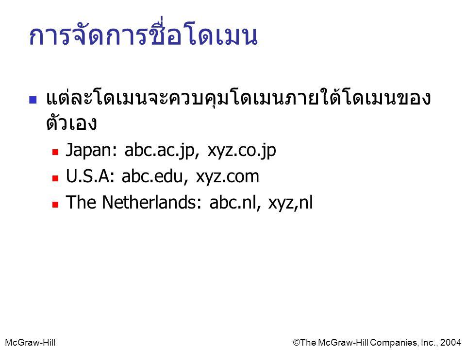 McGraw-Hill©The McGraw-Hill Companies, Inc., 2004 การจัดการชื่อโดเมน แต่ละโดเมนจะควบคุมโดเมนภายใต้โดเมนของ ตัวเอง Japan: abc.ac.jp, xyz.co.jp U.S.A: abc.edu, xyz.com The Netherlands: abc.nl, xyz,nl