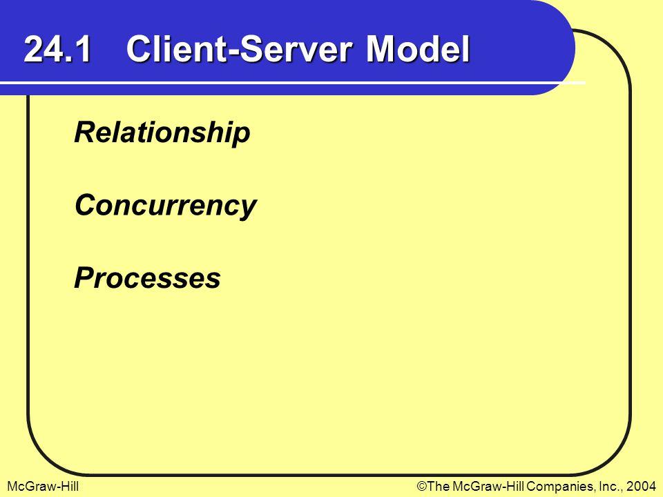 McGraw-Hill©The McGraw-Hill Companies, Inc., 2004 วิธีการค้นหาชื่อโดเมนที่อยู่ไกลออกไป flits.cs.vu.nllinda.cs.yale.edu