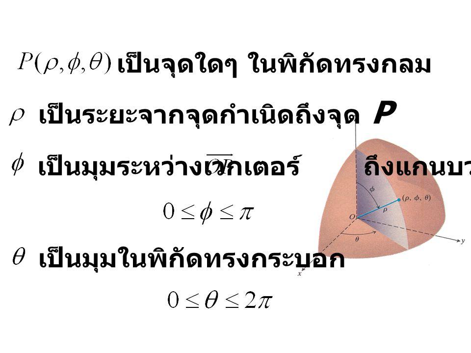 เป็นจุดใดๆ ในพิกัดทรงกลม เป็นระยะจากจุดกำเนิดถึงจุด P เป็นมุมระหว่างเวกเตอร์ ถึงแกนบวก Z เป็นมุมในพิกัดทรงกระบอก