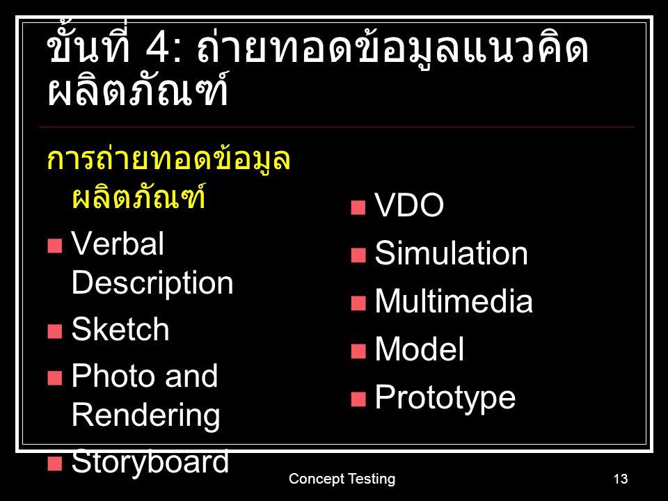 Concept Testing 13 ขั้นที่ 4: ถ่ายทอดข้อมูลแนวคิด ผลิตภัณฑ์ การถ่ายทอดข้อมูล ผลิตภัณฑ์ Verbal Description Sketch Photo and Rendering Storyboard VDO Si