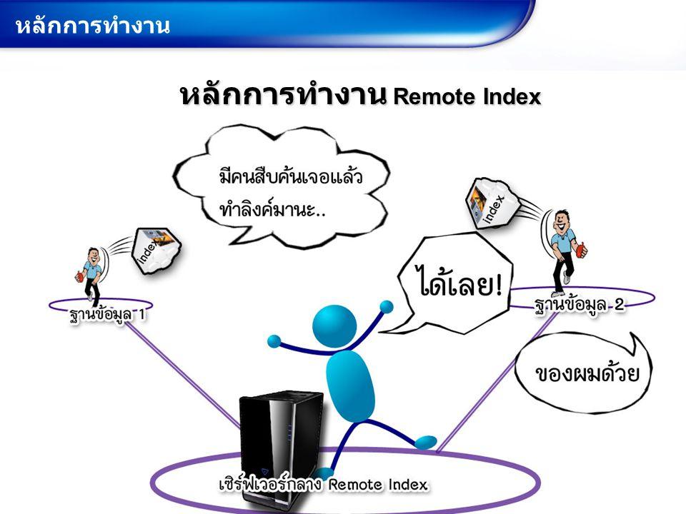 หลักการทำงาน หลักการทำงาน Remote Index