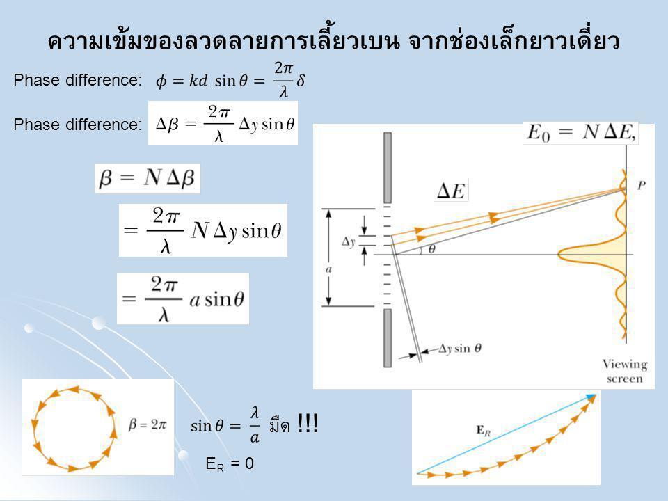 ความเข้มของลวดลายการเลี้ยวเบน จากช่องเล็กยาวเดี่ยว Phase difference:  = 0