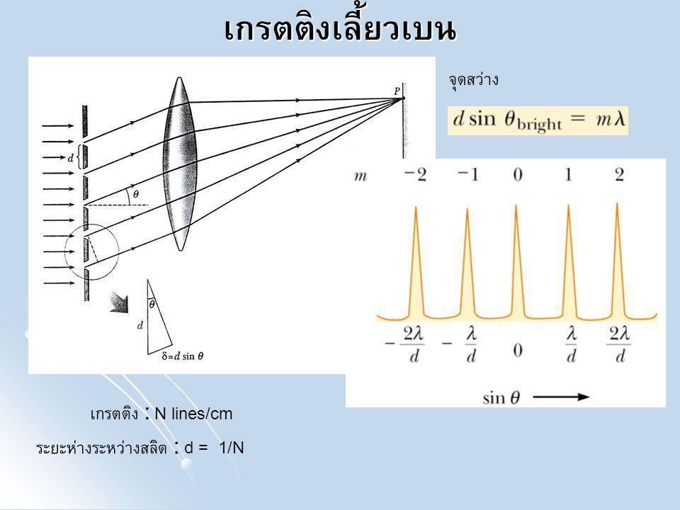ตัวอย่าง แสงความยาวคลื่น 632.8 nm ตกกระทบเกรตติงเลี้ยวเบนจำนวน 6000 ช่องต่อเซนติเมตร จงหามุมที่จะพบแถบสว่างอันดับที่ 1 และ 2 หาความกว้างของช่อง แถบสว่างอันดับ 3 อยู่ที่ตำแหน่งใด แถบสว่างอันดับ 3 จะมองไม่เกิด เนื่องจากค่า sin เกิน 1 แถบสว่างของ เกรตติง