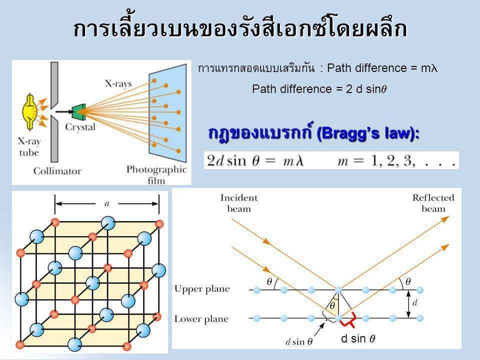 การเลี้ยวเบนของรังสีเอกซ์โดยผลึก กฎของแบรกก์ (Bragg's law): d sin  การแทรกสอดแบบเสริมกัน : Path difference = m Path difference = 2 d sin 