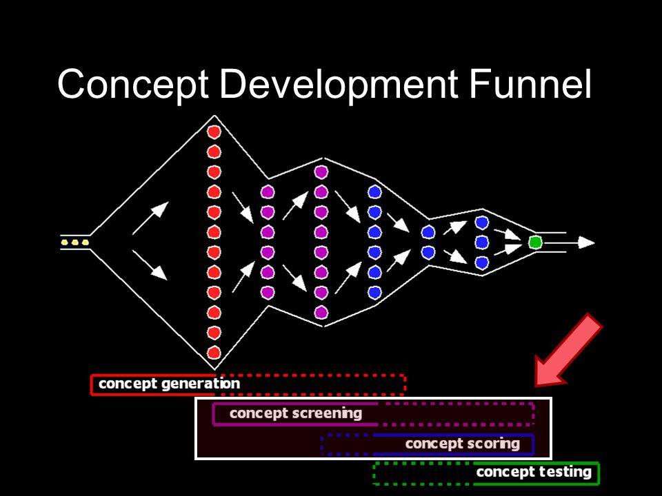 Concept Selection 7 เค้าโครงเนื้อหา กระบวนการเลือกแนวคิดของผลิตภัณฑ์ ( ทั้ง Screening และ Scoring) 1.