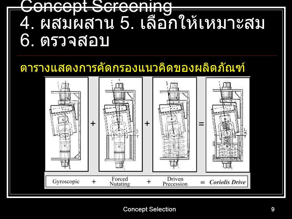 Concept Selection 9 Concept Screening 4. ผสมผสาน 5. เลือกให้เหมาะสม 6. ตรวจสอบ ตารางแสดงการคัดกรองแนวคิดของผลิตภัณฑ์
