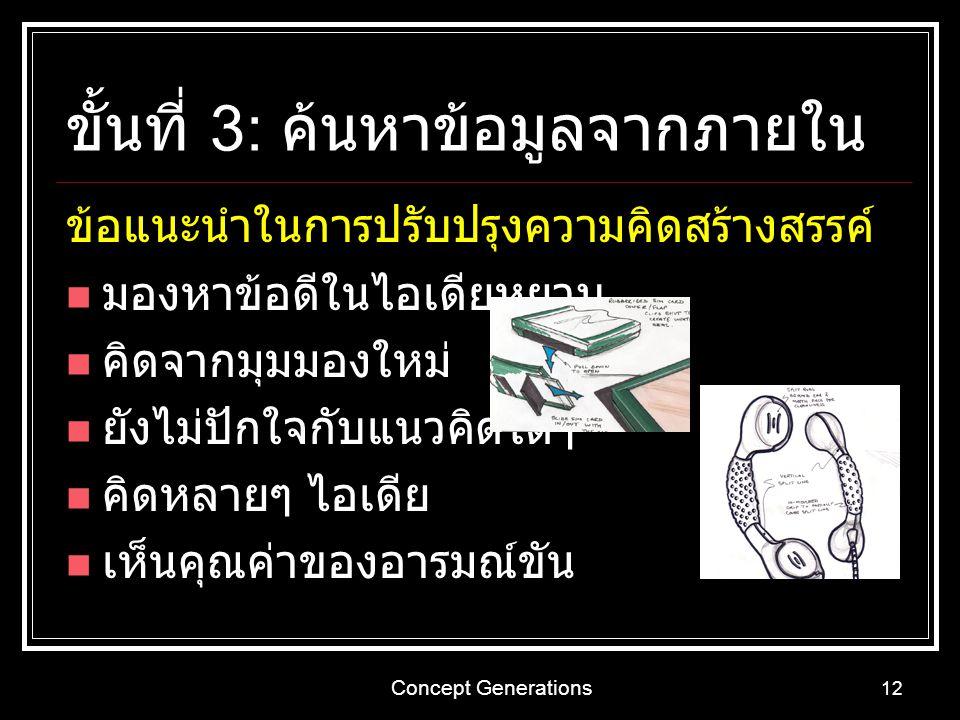 Concept Generations 12 ขั้นที่ 3: ค้นหาข้อมูลจากภายใน ข้อแนะนำในการปรับปรุงความคิดสร้างสรรค์ มองหาข้อดีในไอเดียหยาบ คิดจากมุมมองใหม่ ยังไม่ปักใจกับแนว