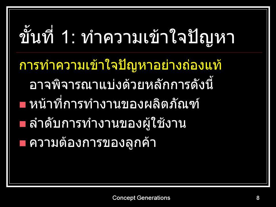 Concept Generations 9 ขั้นที่ 1: ทำความเข้าใจปัญหา ข้อสมมติฐาน ใช้กับตะปู ใช้กับรังตะปูที่มีอยู่ เดิม ยิงตะปูผ่านกระเบื้อง ไปที่ไม้ ถือด้วยมือ ใส่ตะปูได้เร็ว น้ำหนักเบา ทำงานต่อเนื่อง คุณลักษณะ ใช้กับตะปู 25 – 38 mm ใช้พลังงานยิงอย่าง มาก 40 J แรงตะปูอย่างน้อย 2000 N ยิงตะปูสูงสุด 1 ตัว /sec.