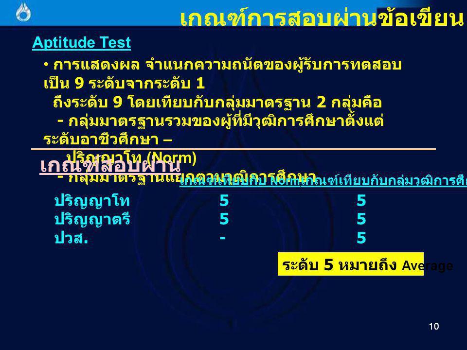 10 เกณฑ์การสอบผ่านข้อเขียน Aptitude Test การแสดงผล จำแนกความถนัดของผู้รับการทดสอบ เป็น 9 ระดับจากระดับ 1 ถึงระดับ 9 โดยเทียบกับกลุ่มมาตรฐาน 2 กลุ่มคือ - กลุ่มมาตรฐานรวมของผู้ที่มีวุฒิการศึกษาตั้งแต่ ระดับอาชีวศึกษา – ปริญญาโท (Norm) - กลุ่มมาตรฐานแยกตามวุฒิการศึกษา เกณฑ์สอบผ่าน เกณฑ์เทียบกับ Norm เกณฑ์เทียบกับกลุ่มวุฒิการศึกษา ปริญญาโท 55 ปริญญาตรี 55 ปวส.-5 ระดับ 5 หมายถึง Average