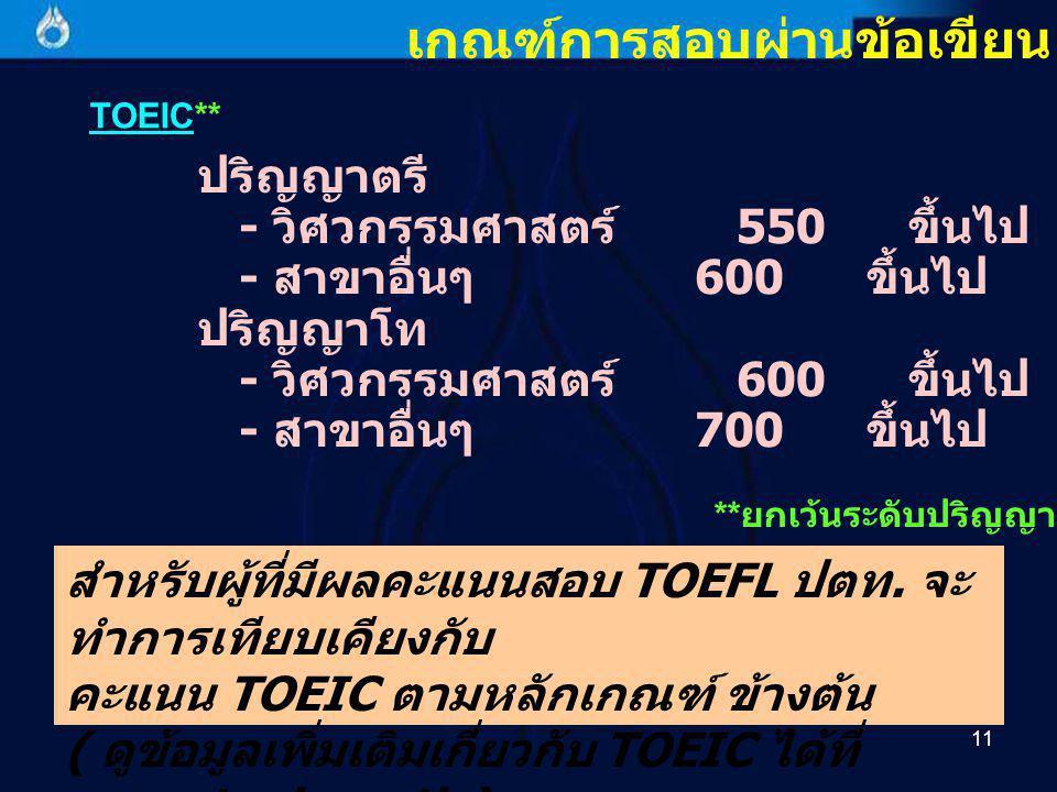 11 เกณฑ์การสอบผ่านข้อเขียน TOEIC** ปริญญาตรี - วิศวกรรมศาสตร์ 550 ขึ้นไป - สาขาอื่นๆ 600 ขึ้นไป ปริญญาโท - วิศวกรรมศาสตร์ 600 ขึ้นไป - สาขาอื่นๆ 700 ขึ้นไป สำหรับผู้ที่มีผลคะแนนสอบ TOEFL ปตท.