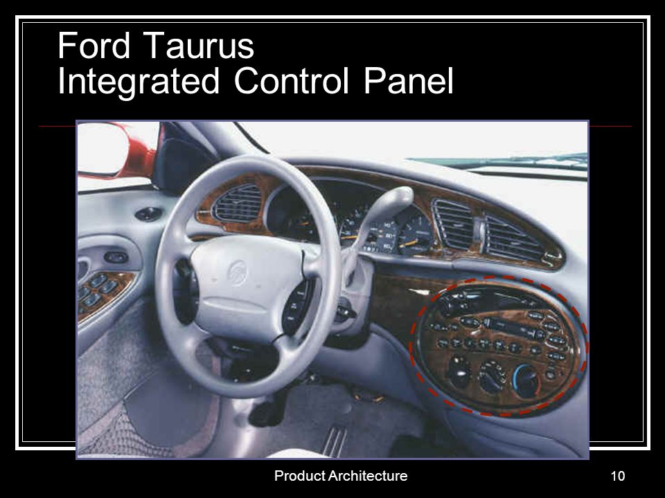 Product Architecture 10 Ford Taurus Integrated Control Panel
