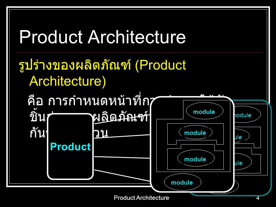 Product Architecture 5 Modular Architecture Modularity - ความเป็นมาตรฐานที่สามารถปรับ เข้าหากันได้ ชิ้นส่วนมีหน้าที่การทำงานเพียงไม่กี่อย่าง ความสัมพันธ์ระหว่างชิ้นส่วนแยกแยะได้อย่าง ชัดเจน เรียบง่ายและมักใช้ Platform ร่วมกันได้ใน ผลิตภัณฑ์สายเดียวกัน