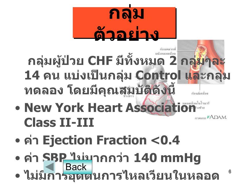 6 กลุ่ม ตัวอย่าง กลุ่มผู้ป่วย CHF มีทั้งหมด 2 กลุ่มๆละ 14 คน แบ่งเป็นกลุ่ม Control และกลุ่ม ทดลอง โดยมีคุณสมบัติดังนี้ New York Heart Association Clas