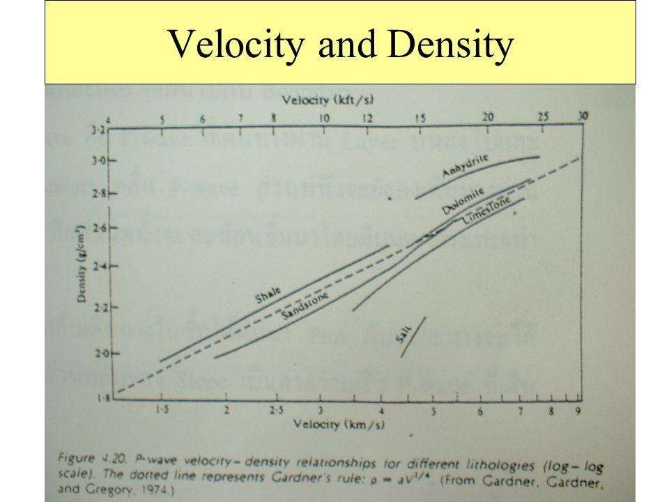 Velocity and Density