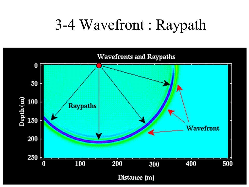 3-4 Wavefront : Raypath