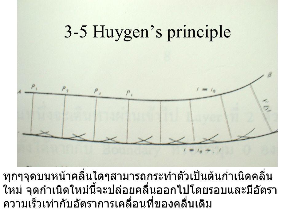 ทุกๆจุดบนหน้าคลื่นใดๆสามารถกระทำตัวเป็นต้นกำเนิดคลื่น ใหม่ จุดกำเนิดใหม่นี้จะปล่อยคลื่นออกไปโดยรอบและมีอัตรา ความเร็วเท่ากับอัตราการเคลื่อนที่ของคลื่น