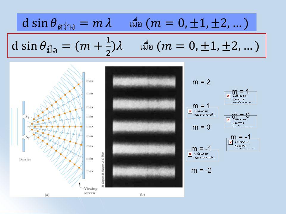 m = 1 m = -2 m = 0 m = 2 m = -1 m = 0 m = 1 m = -1