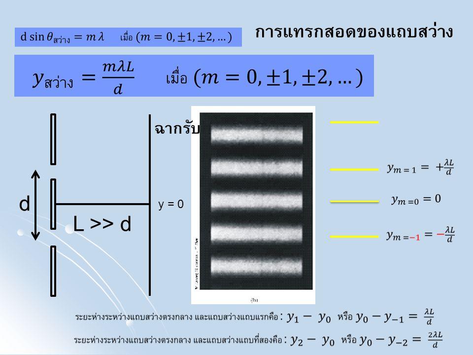 การแทรกสอดของแถบสว่าง d L >> d ฉากรับ y = 0