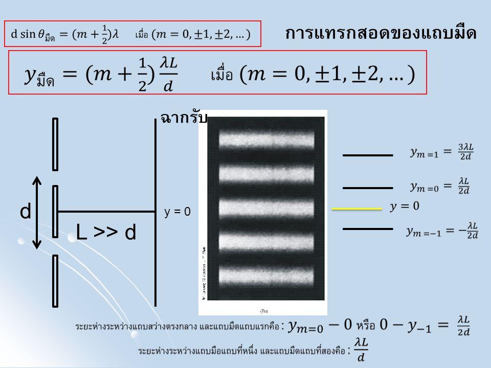 การแทรกสอดของแถบมืด d L >> d ฉากรับ y = 0
