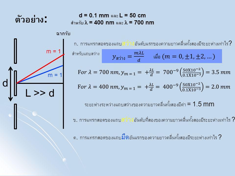 ตัวอย่าง : d L >> d ฉากรับ m = 1 ก. การแทรกสอดของแถบ สว่าง อันดับแรกของความยาวคลื่นทั้งสองมีระยะห่างเท่าไร ? d = 0.1 mm และ L = 50 cm สำหรับ = 400 nm