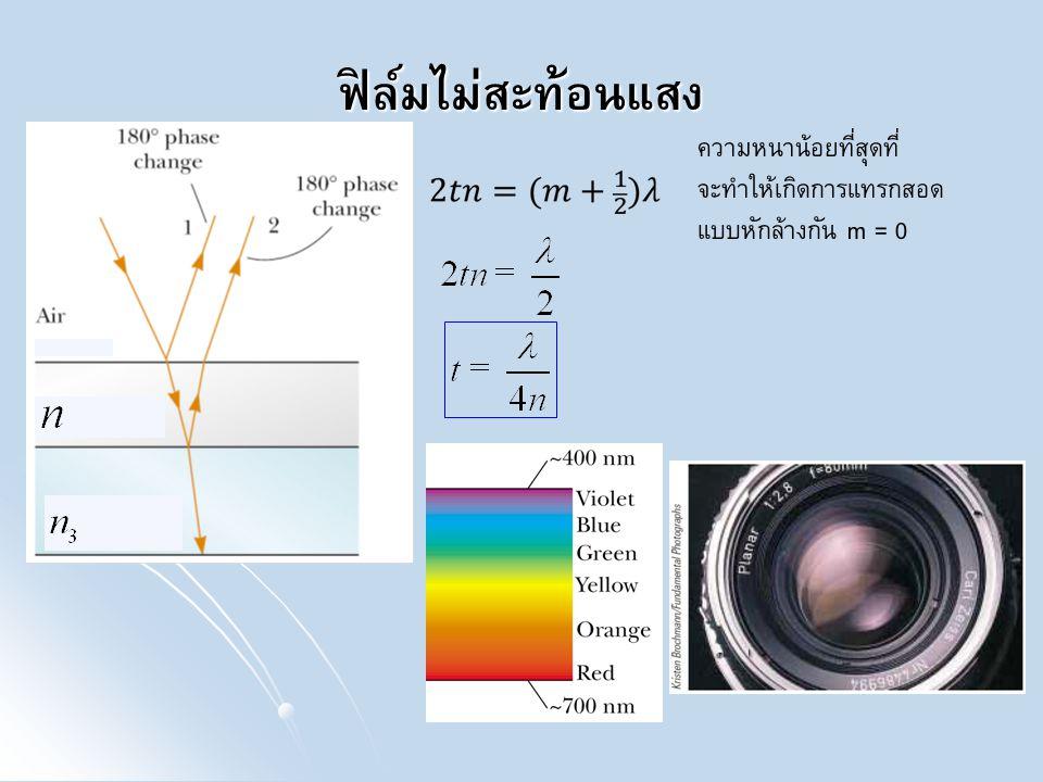 ฟิล์มไม่สะท้อนแสง ความหนาน้อยที่สุดที่ จะทำให้เกิดการแทรกสอด แบบหักล้างกัน m = 0