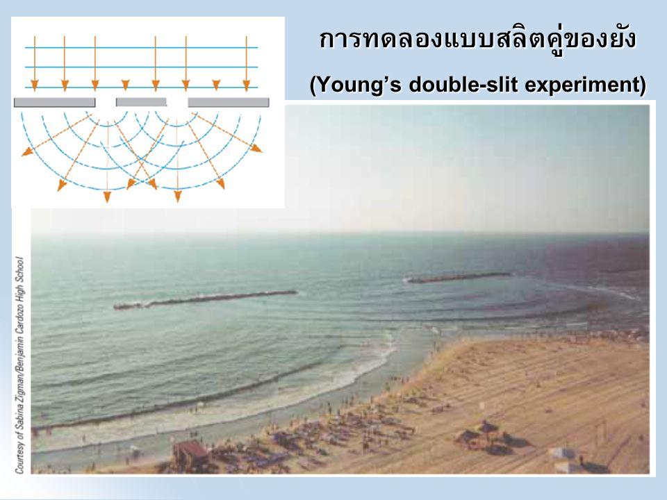 การทดลองแบบสลิตคู่ของยัง (Young's double-slit experiment)
