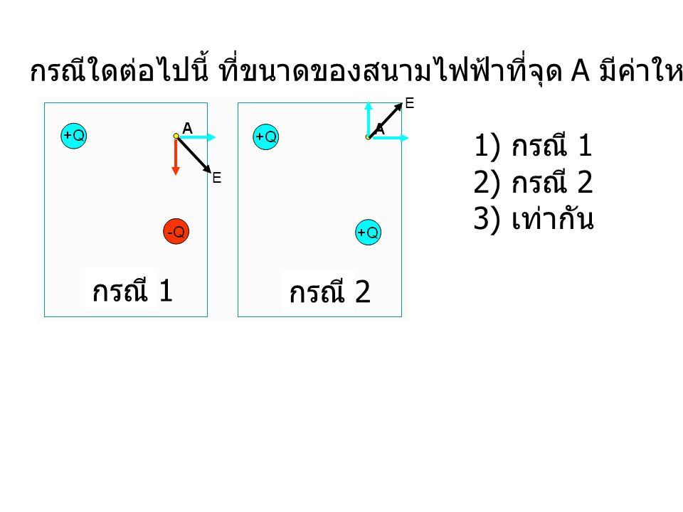 12 EE กรณีใดต่อไปนี้ ที่ขนาดของสนามไฟฟ้าที่จุด A มีค่าใหญ่กว่ากัน กรณี 1 กรณี 2 1) กรณี 1 2) กรณี 2 3) เท่ากัน