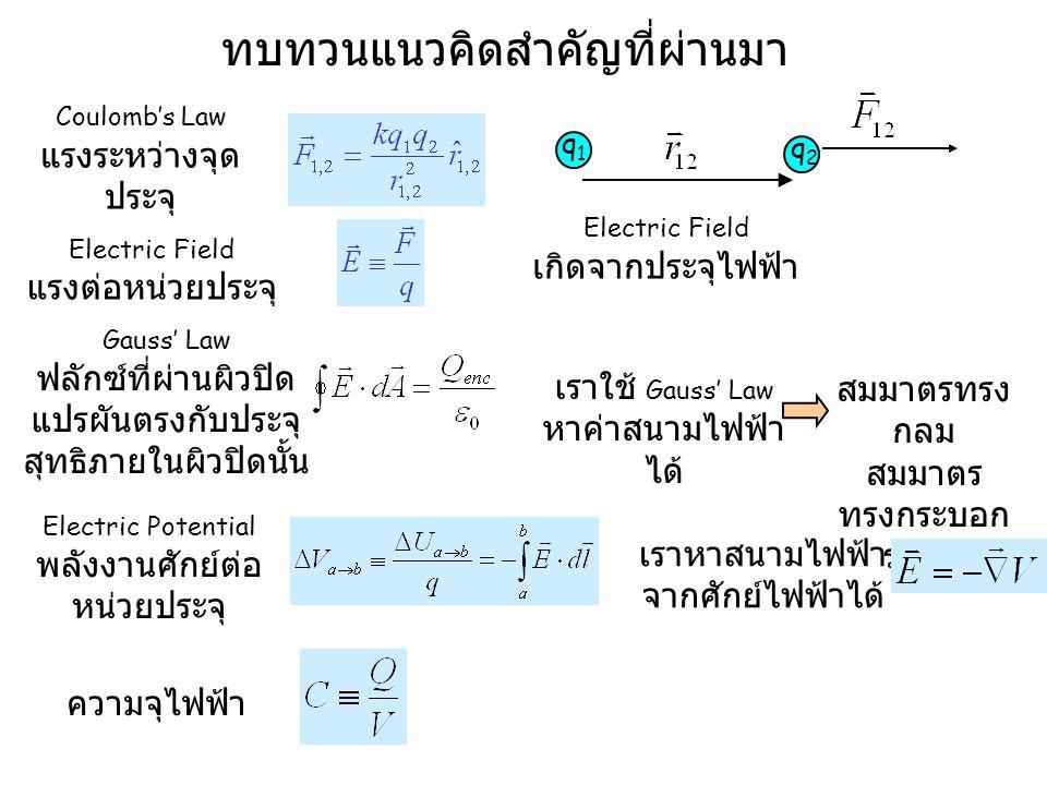 ทบทวนแนวคิดสำคัญที่ผ่านมา เราใช้ Gauss' Law หาค่าสนามไฟฟ้า ได้ สมมาตรทรง กลม สมมาตร ทรงกระบอก ระนาบ Electric Field แรงต่อหน่วยประจุ Electric Field เกิ