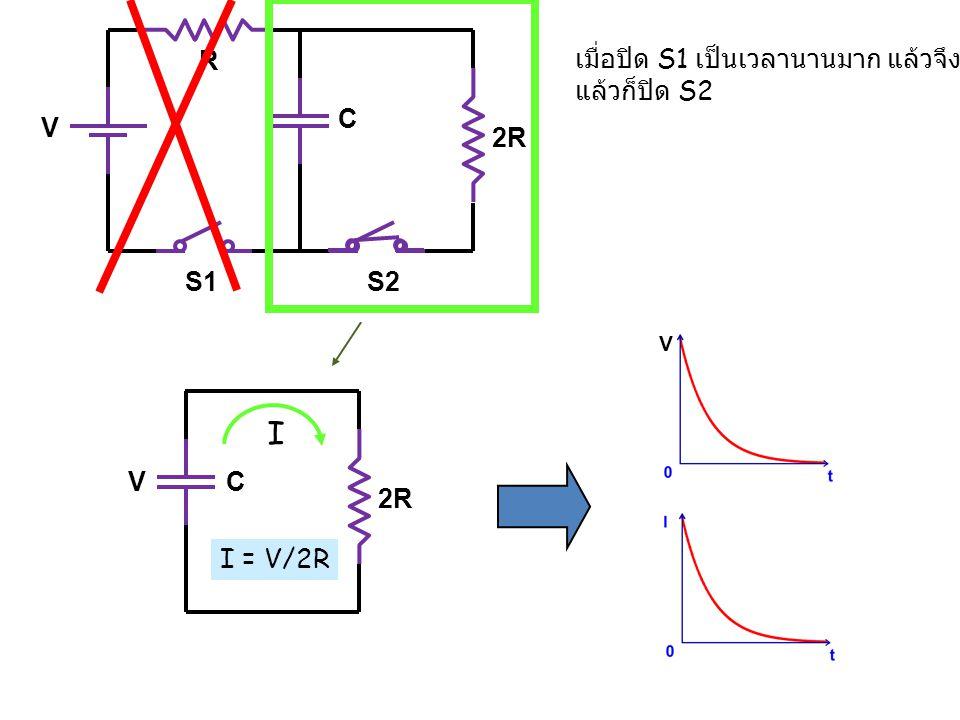 2R C R S1S2 เมื่อปิด S1 เป็นเวลานานมาก แล้วจึงเปิดออก แล้วก็ปิด S2 V I = V/2R 2R C V I V