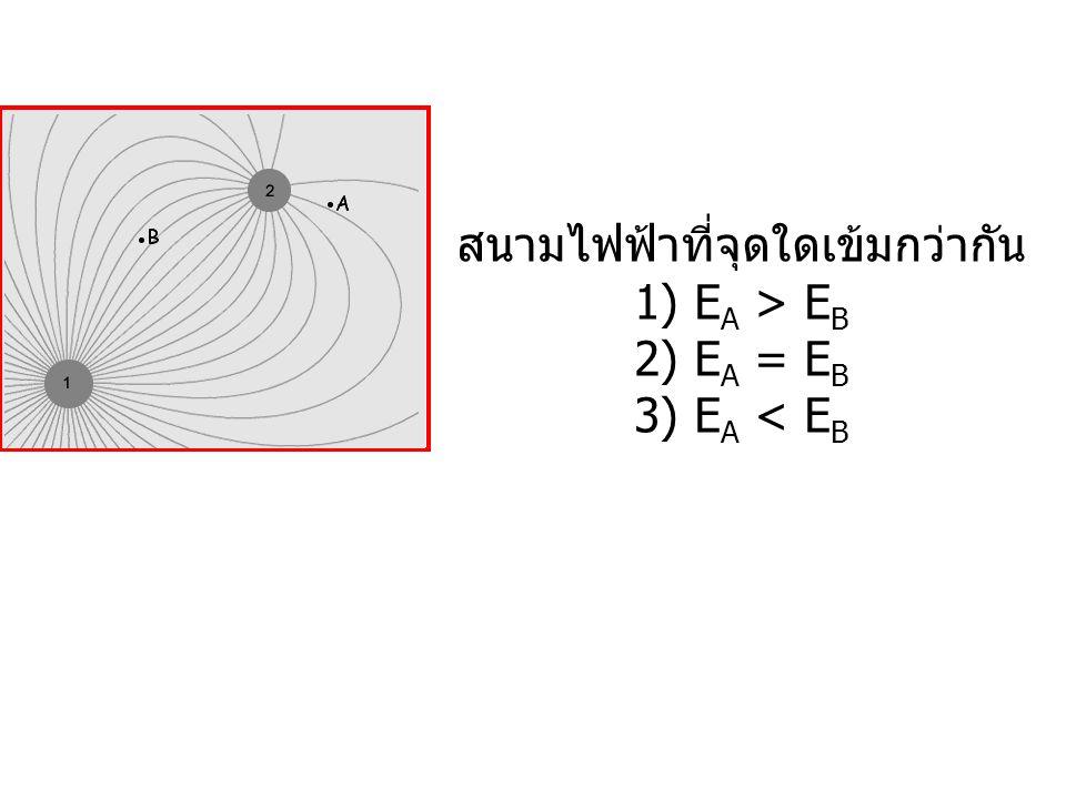 Preflight 3 สนามไฟฟ้าที่จุดใดเข้มกว่ากัน 1)E A > E B 2)E A = E B 3)E A < E B