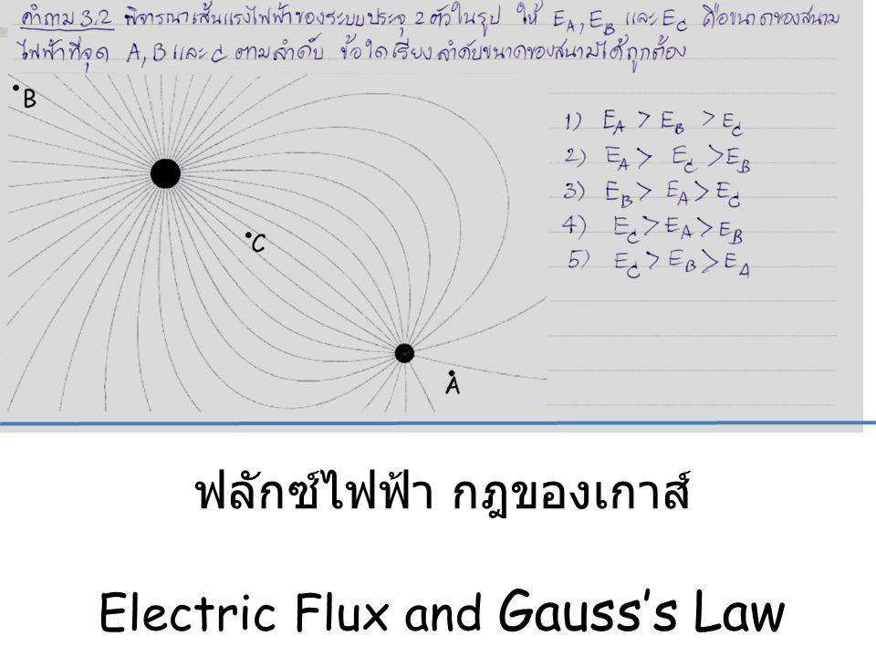 ฟลักซ์ไฟฟ้า กฎของเกาส์ Electric Flux and Gauss's Law